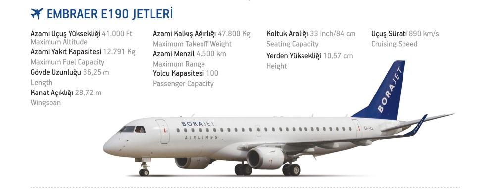 هواپیمای Embraer  E195 ایرلاین بورا جت