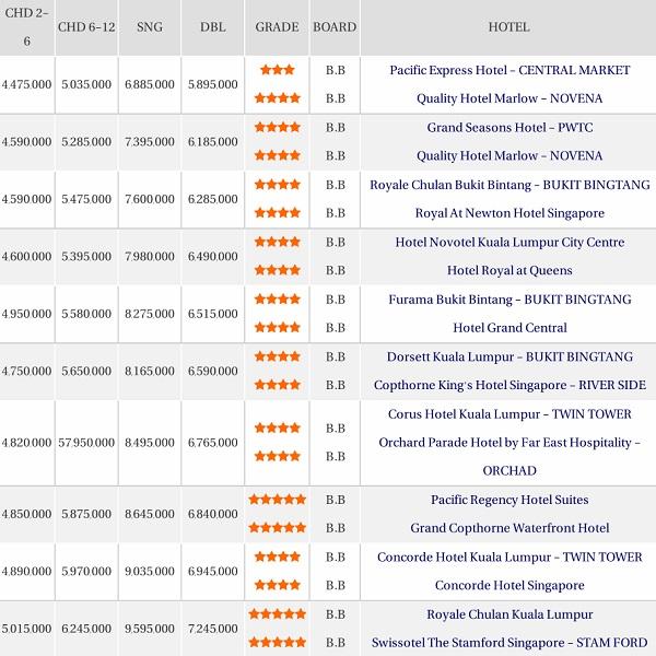 تور کوالالامپور +سنگاپور با پرواز قطر ایرویز و امارات ویژه نوروز 97 - 90پرواز00